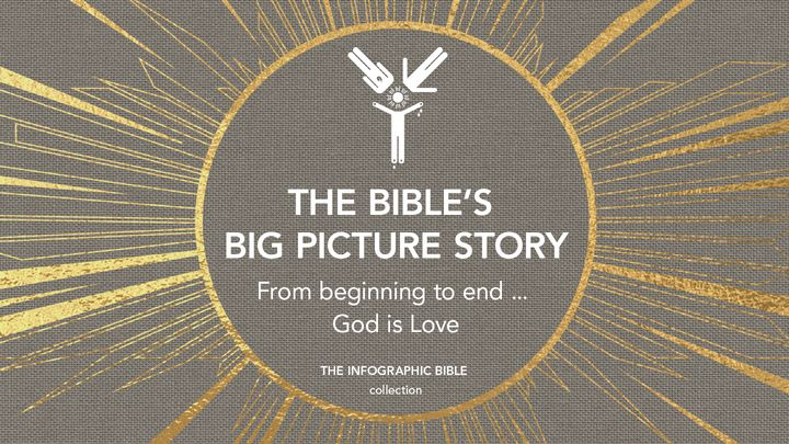 The Bible's Big-Picture Story